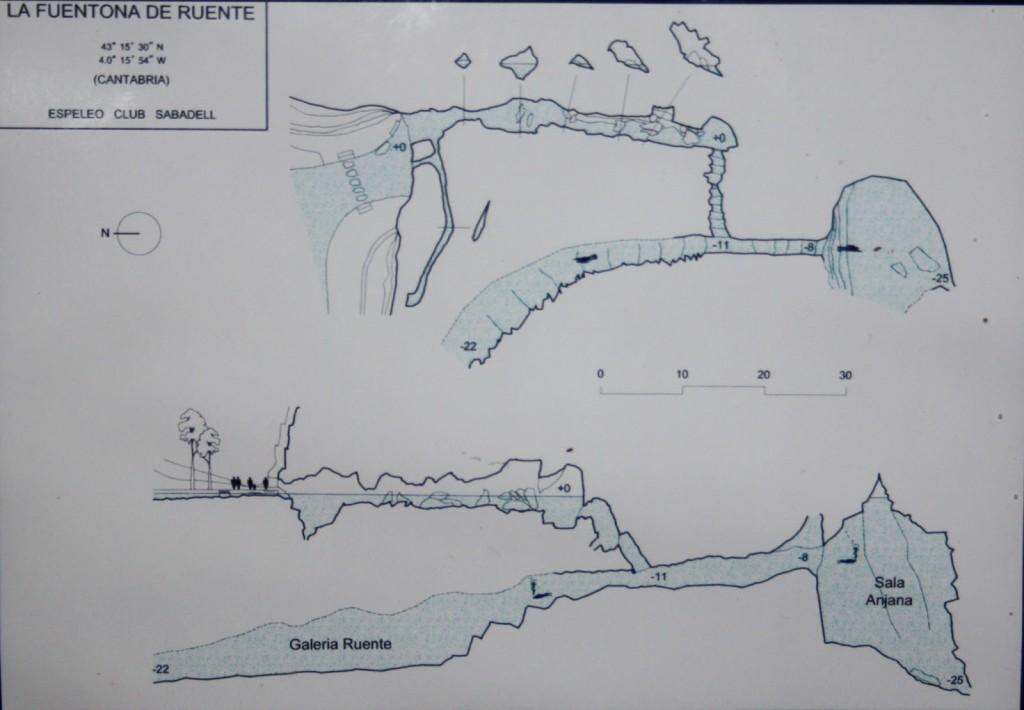 Desarrollo Interno Fuentona de Ruente